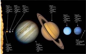 Solar System - Cowboy Bebop Wiki