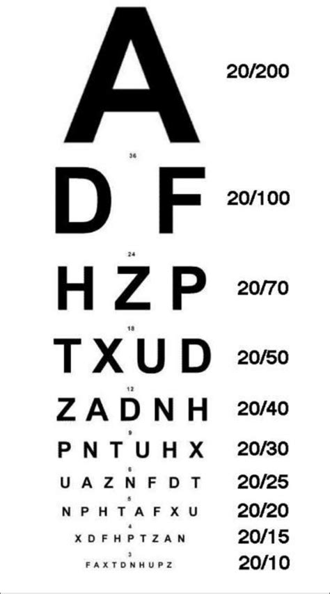 snellen chart  testing visual acuity