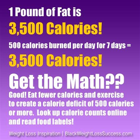 1 gram of equals how many calories one pound of fat equals