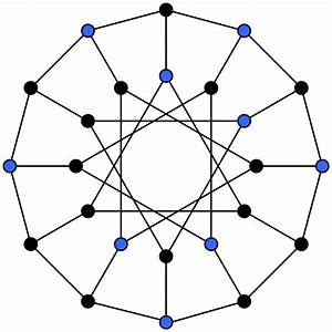 Independent set (graph theory) - Wikipedia