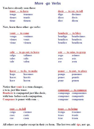 spanish  images spanish language learning verb