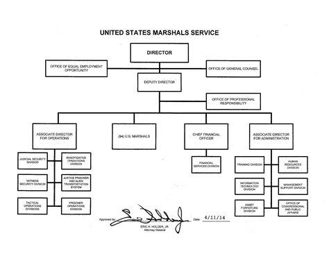 organization mission  functions manual united states marshals service