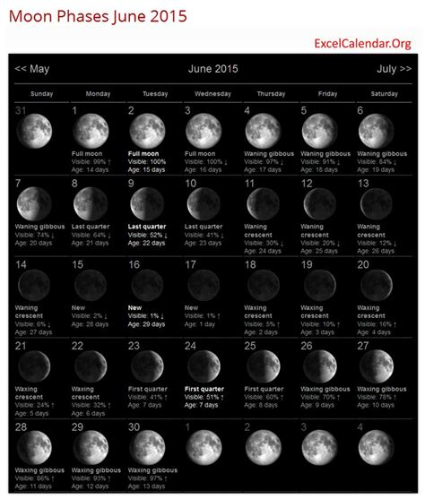 june  moon phases calendar moon phase calendar moon