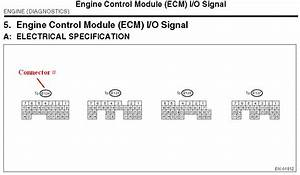 Click Here For 2005 Legacy Gt Ecu Pinout