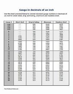 Aluminum Sheet Aluminum Sheet Gauge Table