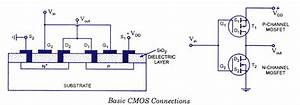 Cmos-complimentary Mosfet