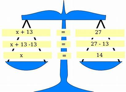 Equation Linear Balance Scale Equations Clipart Clip