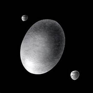Dwarf Planets - Information along the Danube Planet Trail