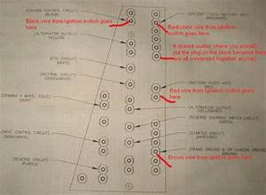 94 Sportsman 400 Wiring Diagram