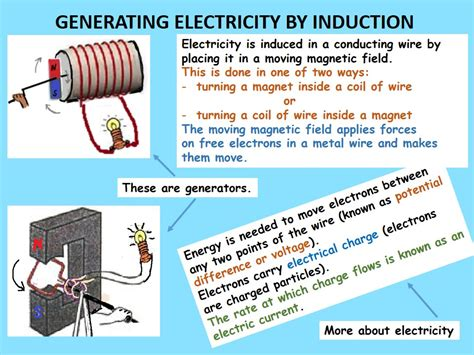 Generating Electricity Science Makes Sense