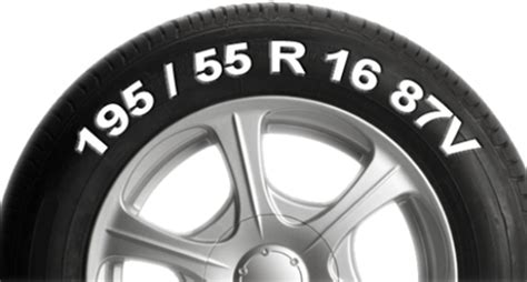 What Tyre Size Fits My Car. Protyre