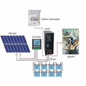 kit energie solaire pour maison kit de d shumidification With marvelous maison de l ecologie 10 leclairage led pour piscine