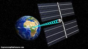 Solar panels in space - ThingLink