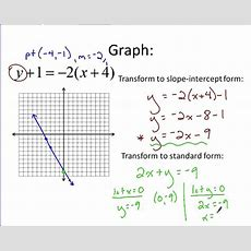 Algebra  Graphing Using Pointslope Form Youtube
