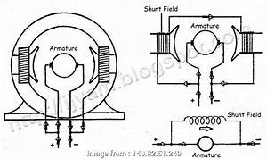 Dc Electrical Wire Size Chart Professional Dc Motor Wiring