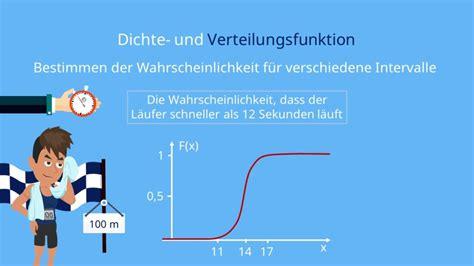 stetige dichtefunktion und verteilungsfunktion einfach