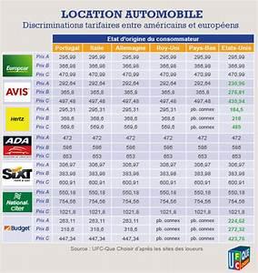 Assurance Location De Voiture : location de voiture tarifs et pratiques toujours aussi peu louables action ufc que choisir ~ Medecine-chirurgie-esthetiques.com Avis de Voitures
