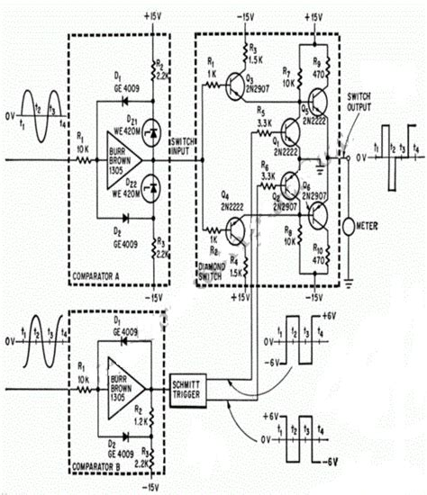 Simple Phase Shift Meter For Audio Frequency Signal