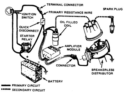 1996 Camaro Z28 Wiring Diagram Free Picture by Ignition Coil Really Really Ford Bronco Forum