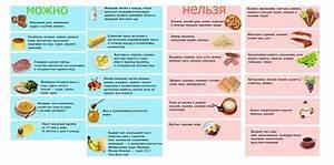 Лекарство при болях в печени и поджелудочной железе
