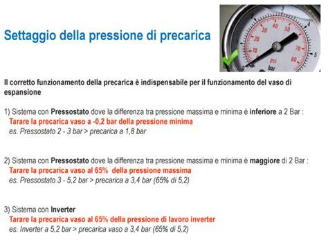 pressione vaso espansione power tank idrosfera vaso a espansione polmone di compenso