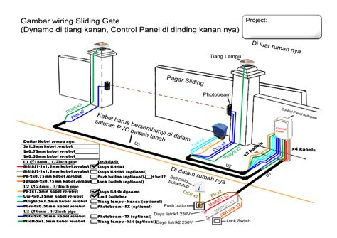 automatic sliding gate wiring diagram air valve wiring