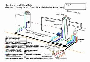 Hd wallpapers electric gate motor wiring diagram www hd wallpapers electric gate motor wiring diagram asfbconference2016 Gallery