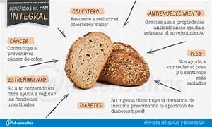 Beneficios del pan integral para la salud dieta y nutricion for Beneficios del pan proteico para la dieta