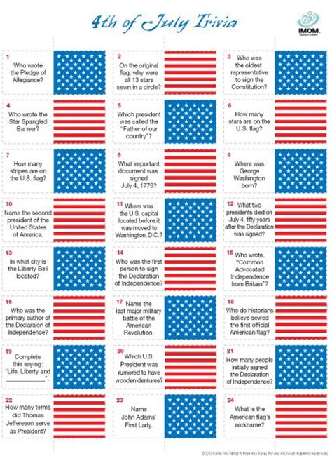 4th of july trivia fourth of july trivia game mom 3 boys and relationships