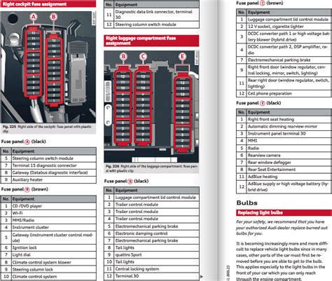 audi  fuse box diagram audi cars review release raiacarscom