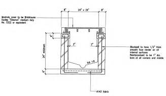 Reinforced Concrete Pipe Dimensions Picture