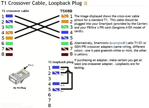t1 wiring diagram rj45 wiring diagram and schematic