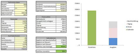 Finanzierung Haus Berechnen by ᐅᐅ Excel Kalkulations Tool F 252 R Immobilien ᐅ Kostenloser
