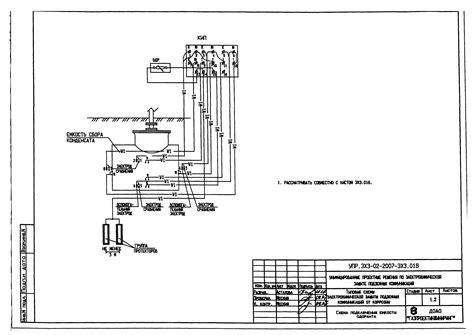 Катодная защита газопроводов трубопроводов металлических объектов от коррозии . оборудование технологии разработки