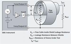 Operational Amplifier - 500v Unity Gain Buffer