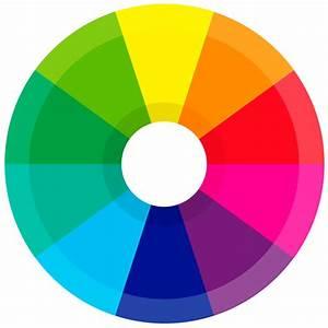 Color, Palettes