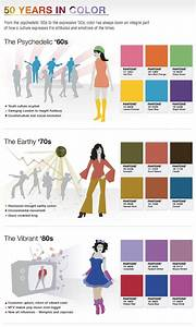Infographic: PANTONE Looks Back At Iconic Color Moments Of ...