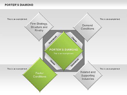 porter s diamond free template porter s diamond diagram for powerpoint presentations