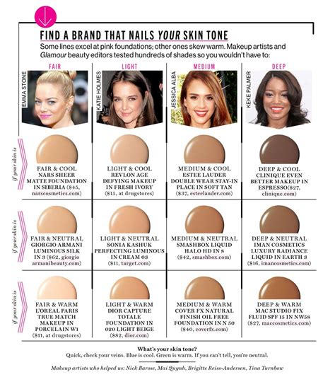 Right Shade Of For My Complexion by The Great Skin Tone Challenge How To Find Your Exact