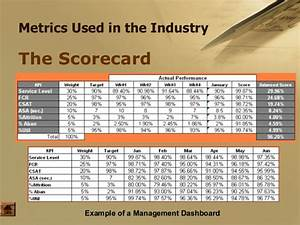 call center life 101 v3 With call center scorecard template