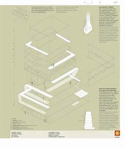 16 Best Images About Aau Diagrams On Pinterest