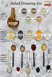 Simple Process Flow Chart Here 39 S How To Make The Perfect Homemade Salad Dressing