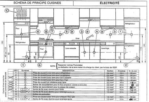 cuisine electrique schema electrique cuisine