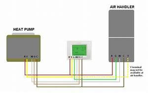 Coleman Mobile Home Hp Wiring