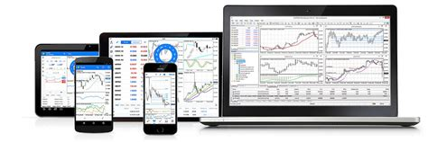 forex trading platform android metatrader 4 platform for forex trading and technical analysis