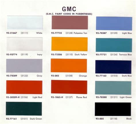 auto paint codes dupont automotive refinish colors 1965