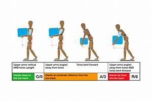 Manual Handling Risk Assessment Tool Online