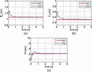 Genarator  4 Parameters Estimation For 16