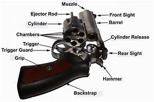Righting Crime Fiction  Revolver Basics