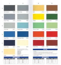international paint color chart